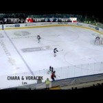 KHL Top 10 Goals (English) – 11-05-2012